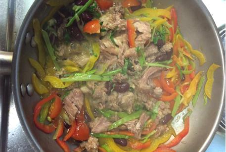 Фахитос рецепт с фото от шеф-повара